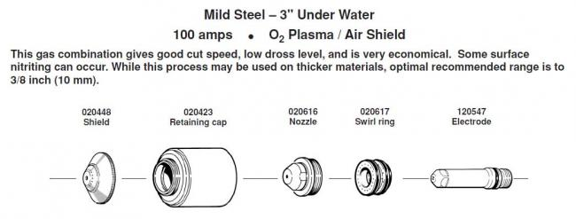 Расходные элементы для Hypertherm. Max 200. Mild Steel 3 Under Water 100 amps Q2 Plasma / Air Shield