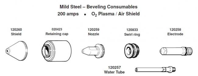 Расходные элементы для Hypertherm. Max 200 Mild Steel Beveling Consumables 200 amps O2 Plasma / Air Shield