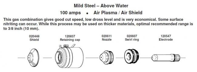 Расходные элементы для Hypertherm. Max 200. Mild Steel 100 amps Air Plasma / Air Shield