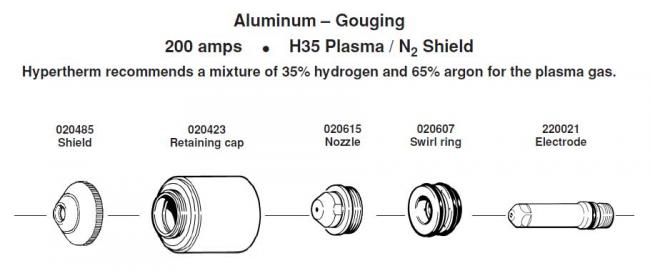 Расходные элементы для Hypertherm. Max 200. Aluminium Gouging 200 amps H35 Plasma / N2 Shield